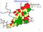 metropolialue