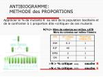antibiogramme methode des proportions