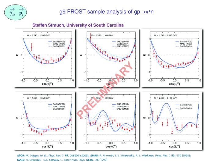 g9 FROST sample analysis of