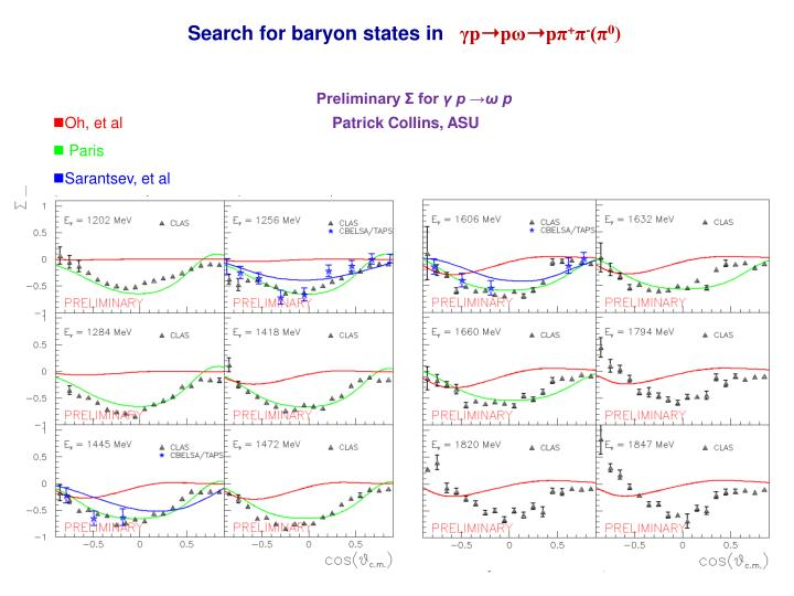 Search for baryon states in