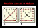 possible courses in malpan1