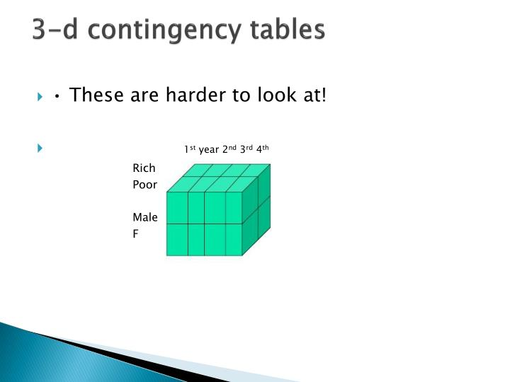 3-d contingency tables