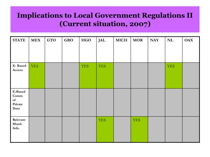 Implications to Local Government Regulations II