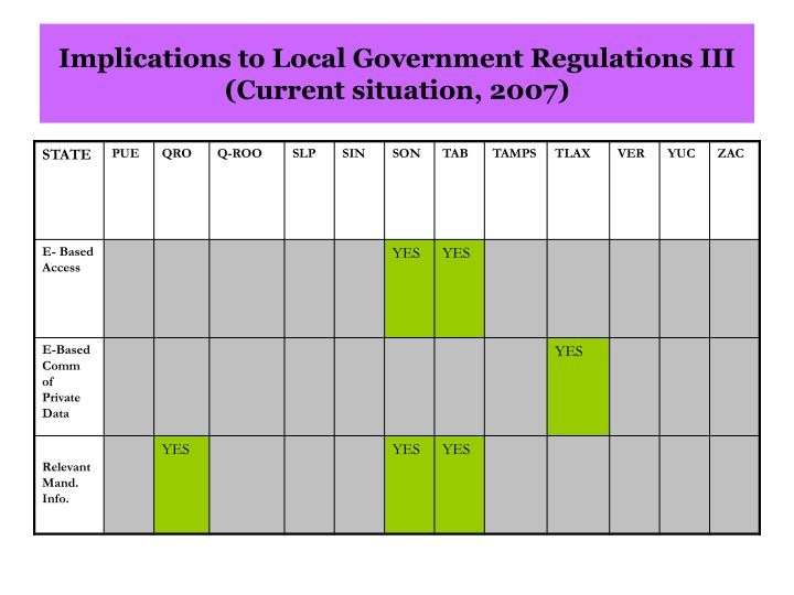 Implications to Local Government Regulations III