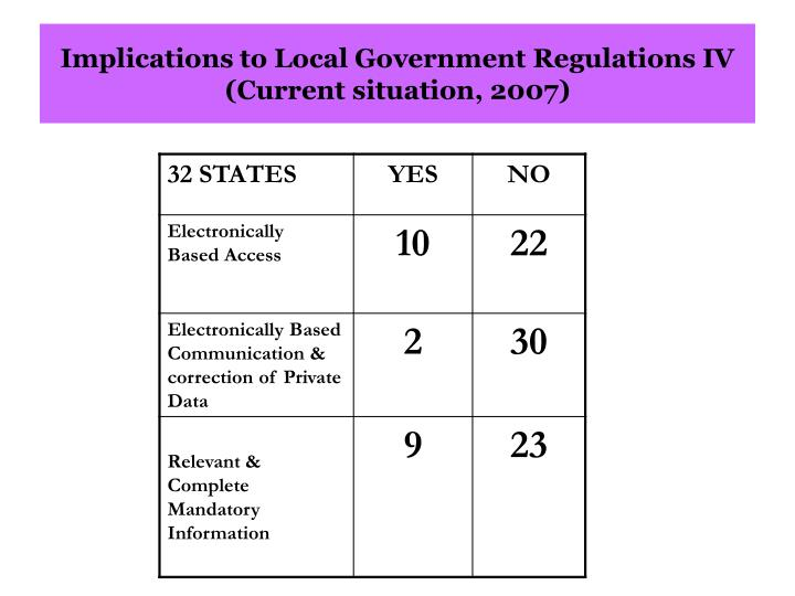 Implications to Local Government Regulations IV