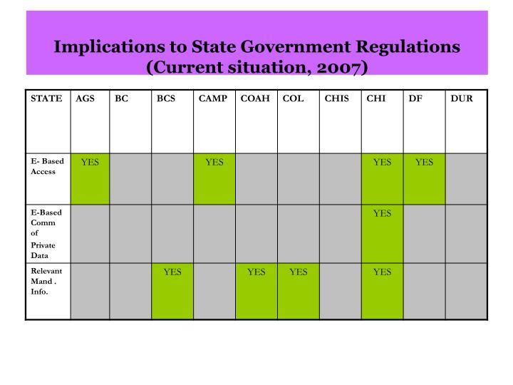Implications to State Government Regulations