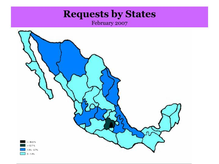 Requests by States