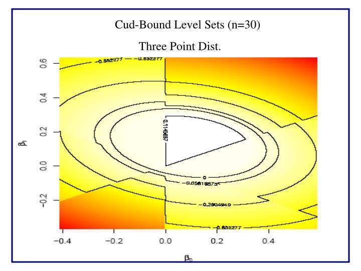 Cud-Bound Level Sets (n=30)