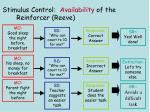 stimulus control availability of the reinforcer reeve