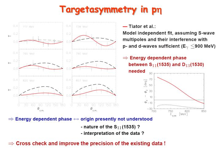Targetasymmetry