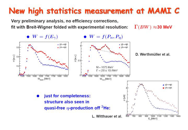 New high statistics measurement at MAMI C