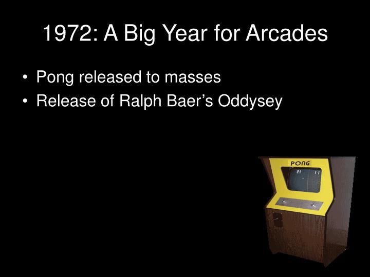 1972: A Big Year for Arcades