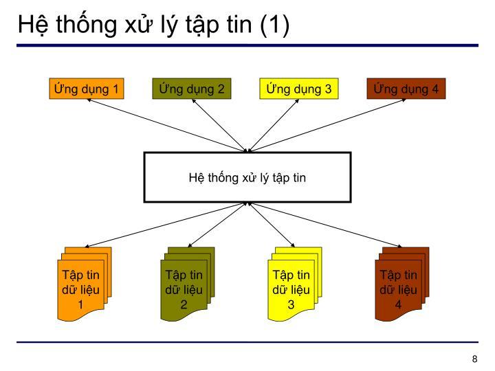 Hệ thống xử lý tập tin (1)