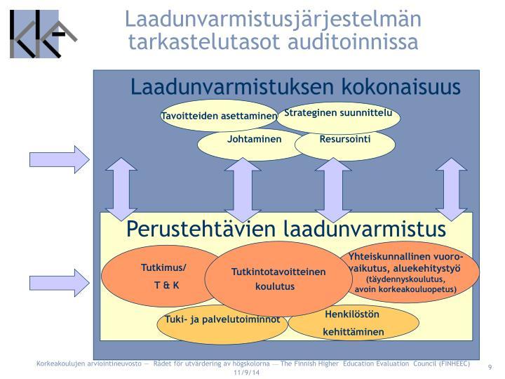 Laadunvarmistusjärjestelmän       tarkastelutasot auditoinnissa