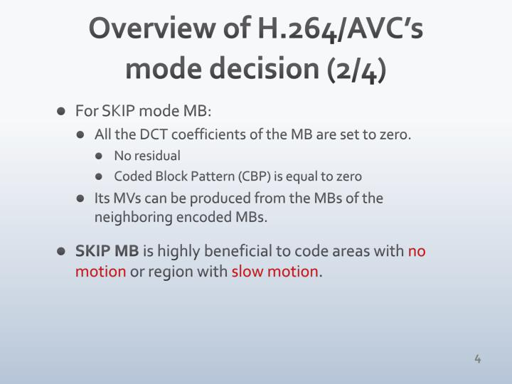 Overview of H.264/AVC's mode decision (2/4)