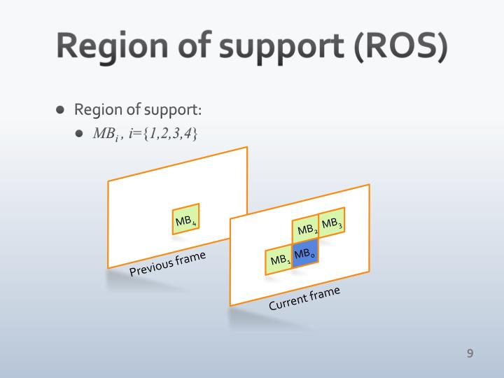 Region of support (ROS)