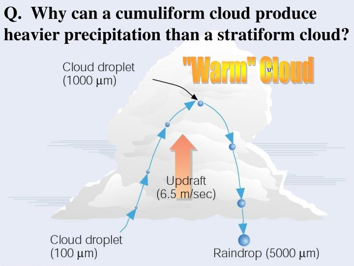 Q.  Why can a cumuliform cloud produce