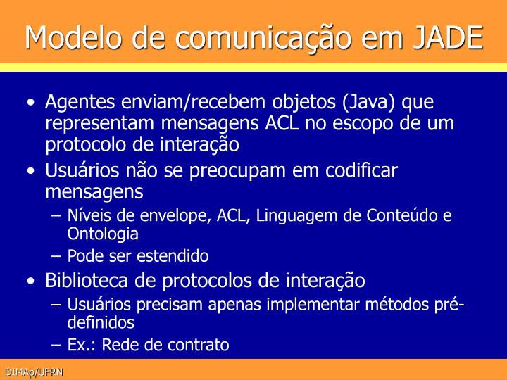 Modelo de comunicação em JADE