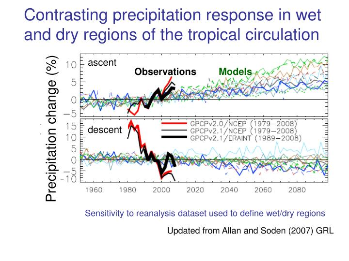 Contrasting precipitation response in wet and dry regions of the tropical circulation