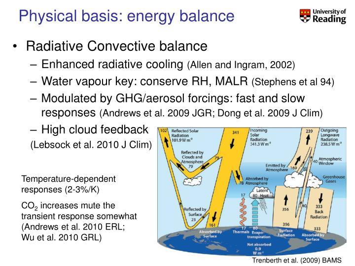 Physical basis: energy balance