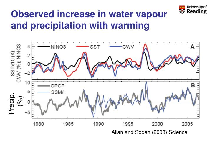 Observed increase in water vapour and precipitation with warming