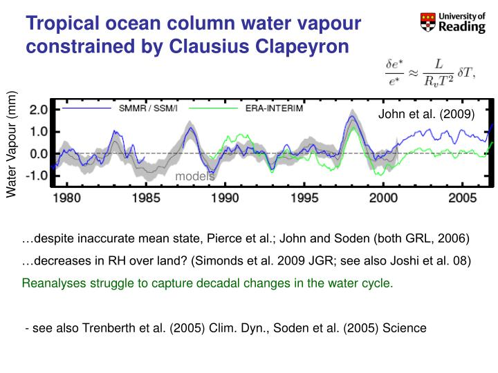 Tropical ocean column water vapour constrained by Clausius Clapeyron