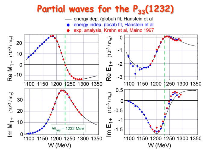 Partial waves for the P