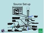 source set up