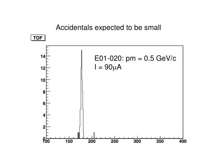 Accidentals expected to be small