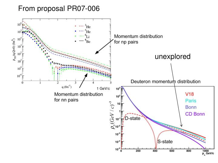 From proposal PR07-006
