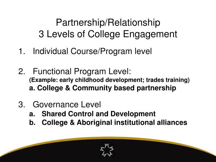 Partnership/Relationship