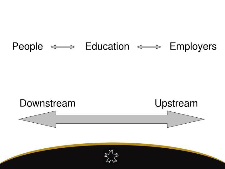 People education employers
