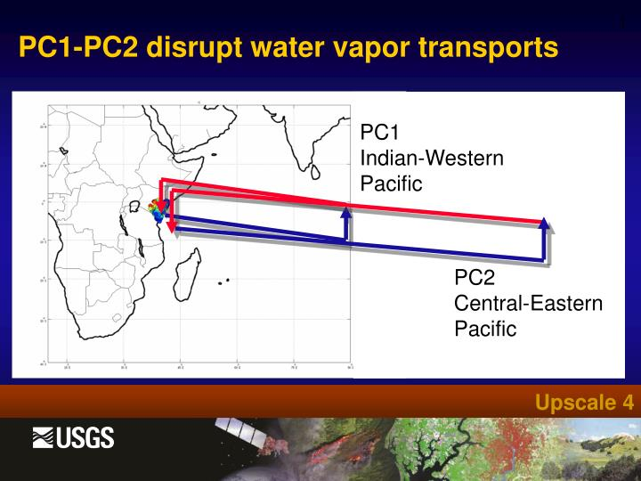 PC1-PC2 disrupt water vapor transports