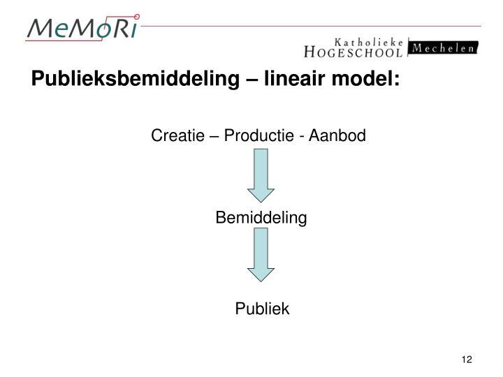 Publieksbemiddeling – lineair model: