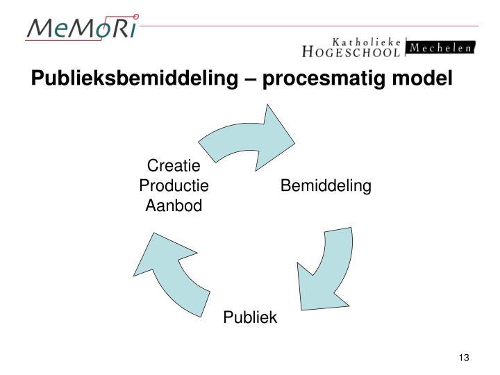 Publieksbemiddeling – procesmatig model