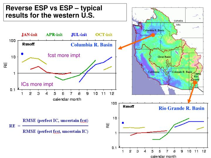 Reverse ESP vs ESP – typical results for the western U.S.
