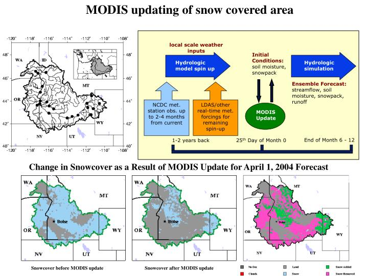 MODIS updating of snow covered area