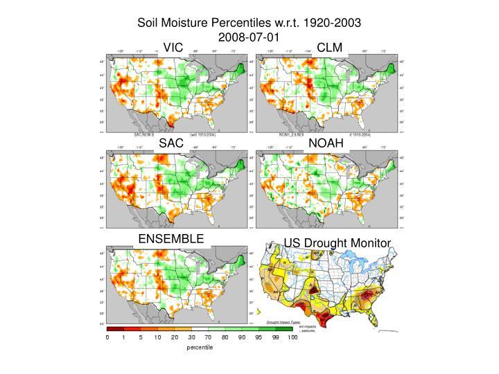 Soil Moisture Percentiles w.r.t. 1920-2003
