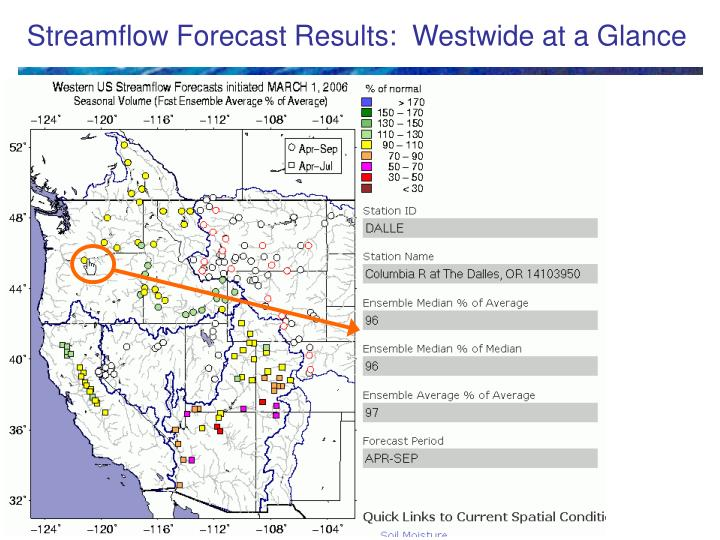 Streamflow Forecast Results:  Westwide at a Glance