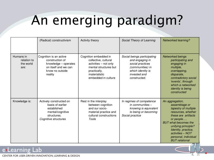 An emerging paradigm?