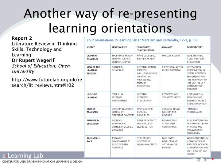 Another way of re-presenting learning orientations