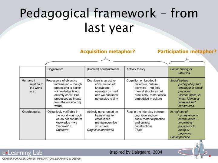 Pedagogical framework – from last year