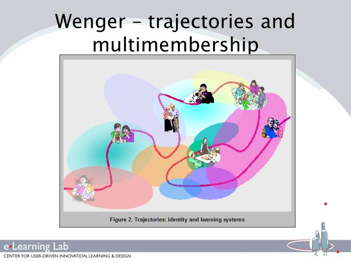 Wenger – trajectories and multimembership
