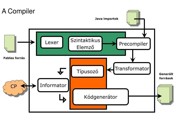 A Compiler