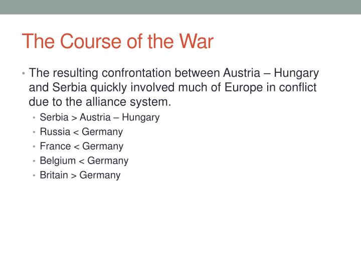 The course of the war1