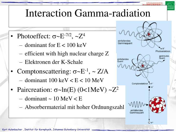 Interaction Gamma-radiation