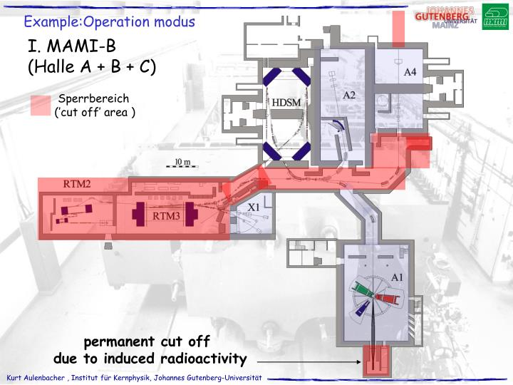 Example:Operation modus