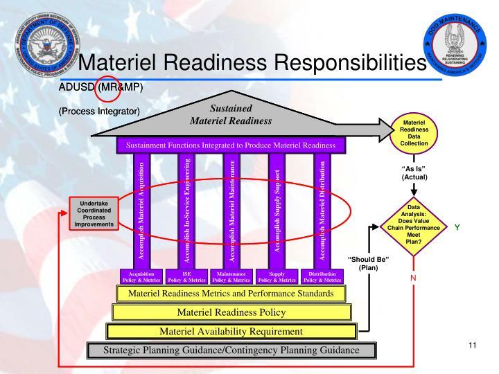 Materiel Readiness Responsibilities