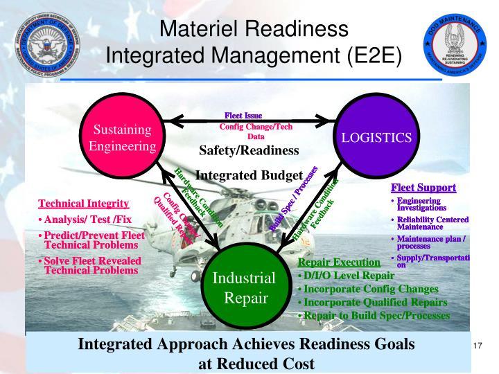 Materiel Readiness