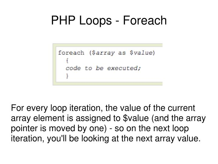 For every loop iteration, the value of the current array element is assigned to $value (and the array pointer is moved by one) - so on the next loop iteration, you'll be looking at the next array value.
